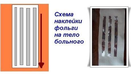 Серебряные мостики Васильевой