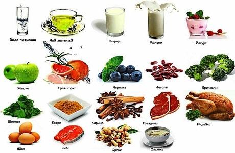 Продукты для энергетического обмена веществ
